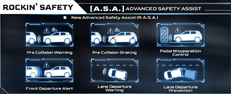 Inilah Kelebihan Daihatsu Rocky oleh Daihatsu Pekanbaru - Asa